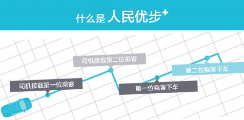 Uber上海开通人民优步+拼车服务 最低五折