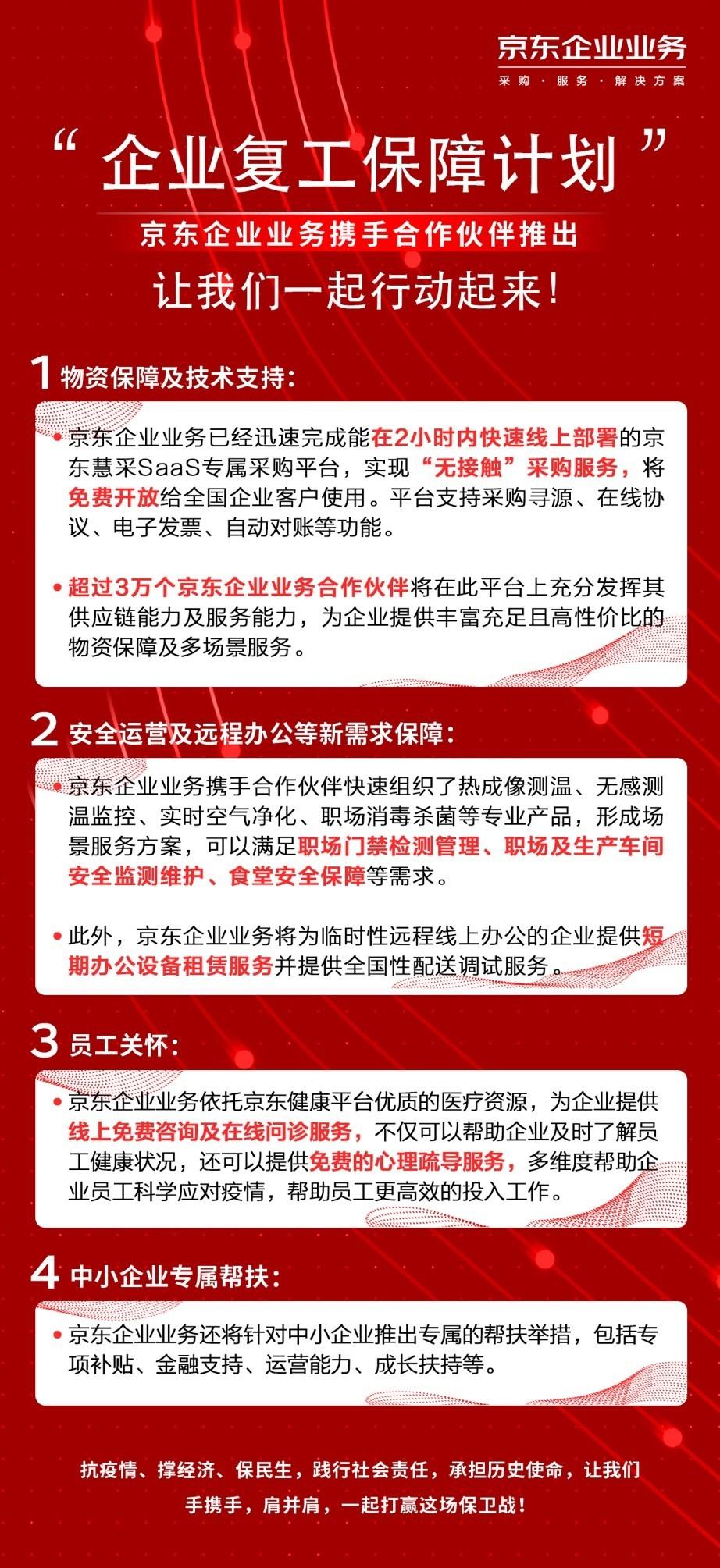 """京东推出""""企业复工保障计划"""" 无接触采购平台免费开放插图"""