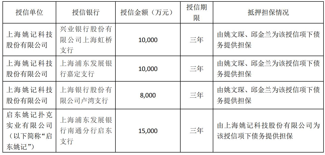为满足运营所需流动资金 姚记科技拟申请总额为4.3亿元综合授信额度