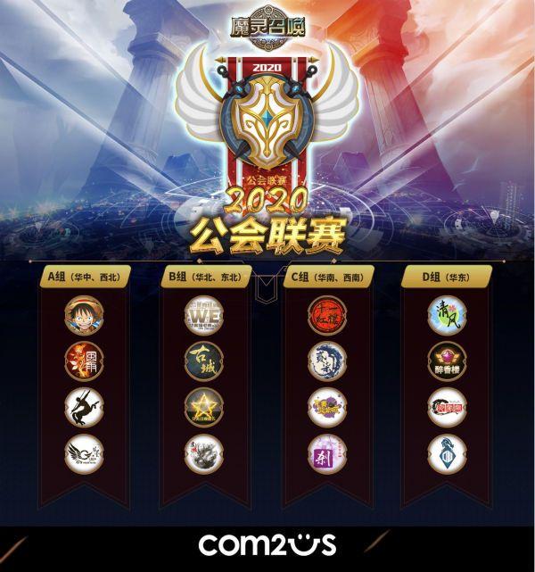 魔灵召唤2020年中国公会联赛A组小组赛正式开战