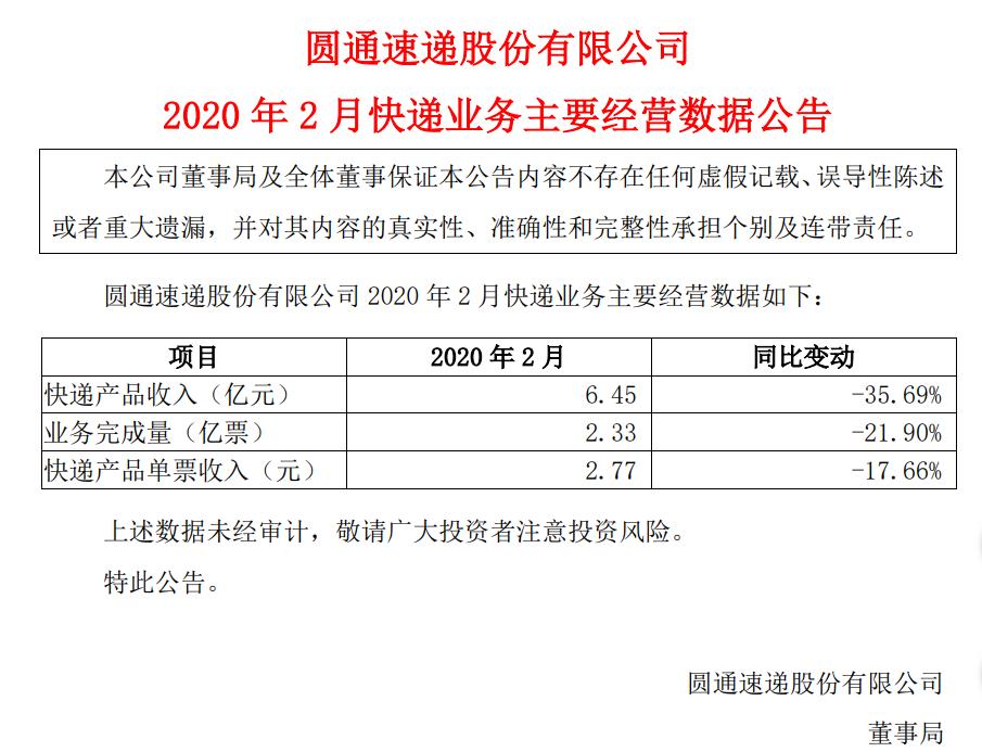 圆通速递2月份快递产品收入6.45亿元