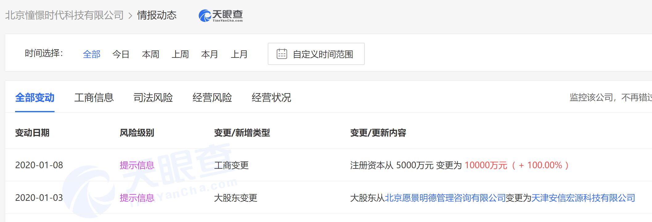 北京憧憬时代实际控制人发生变更 链家董事长左晖不再持股