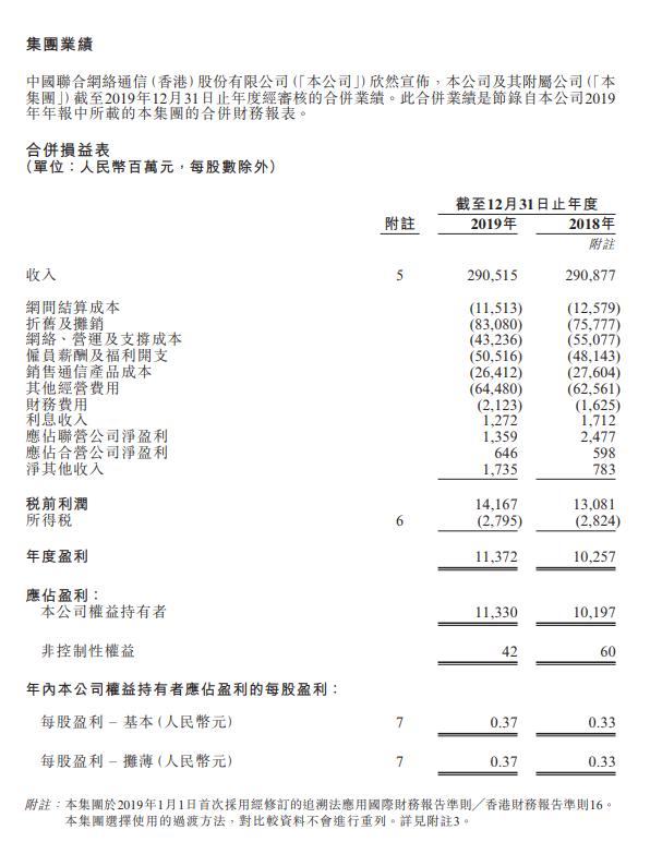 中国联通去年全年净利润113亿元 同比增长11.1%插图2