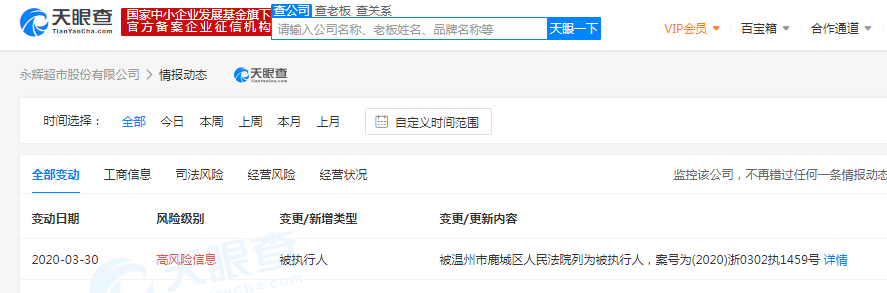 永辉超市股份有限公司被温州市鹿城区人民法院列为被执行人
