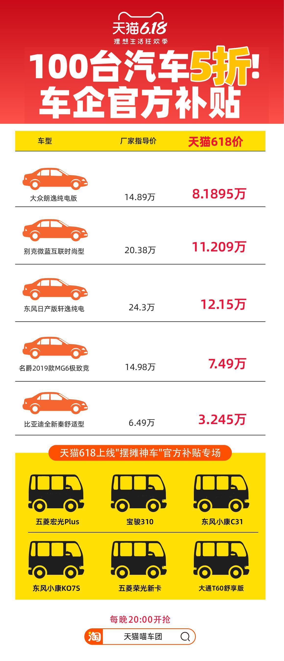 天猫618:大众、别克、比亚迪等官方补贴 5折卖车