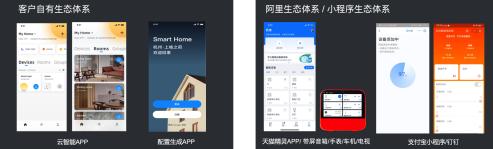 阿里云智能生活物联网平台开启一站式全球服务