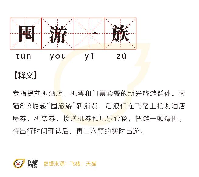 """天猫618""""囤旅游""""激活新消费 飞猪开售8小时酒店已卖250000件"""