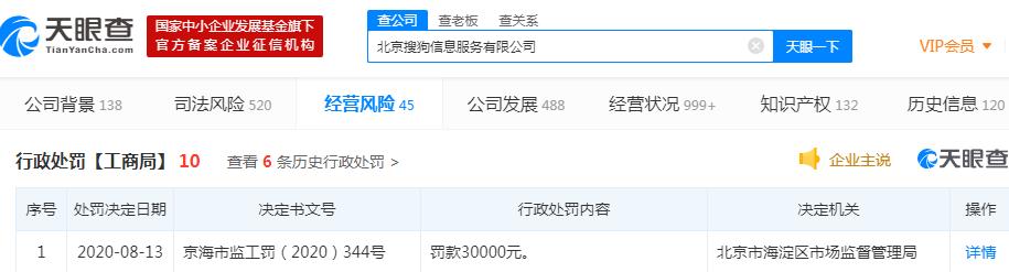 天眼查:搜狗因未对广告内容进行核对 遭行政处罚3万元