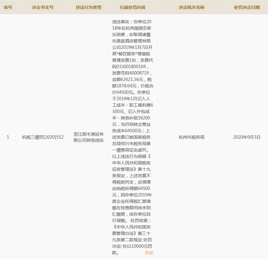 浙江顺丰速运罚款1万元  违法事实为虚开增值税普通发票