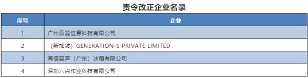 工信部:广州音超信息、深圳六点作业等4家企业违法违规申请无线电发射设备型号被责令改正