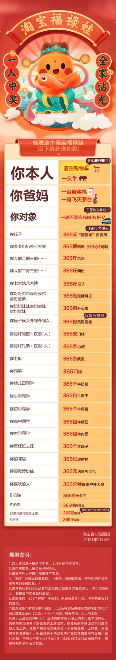 """淘宝春节氛围组启动年度锦鲤""""淘宝福禄娃"""" 一人中奖全家沾光插图4"""