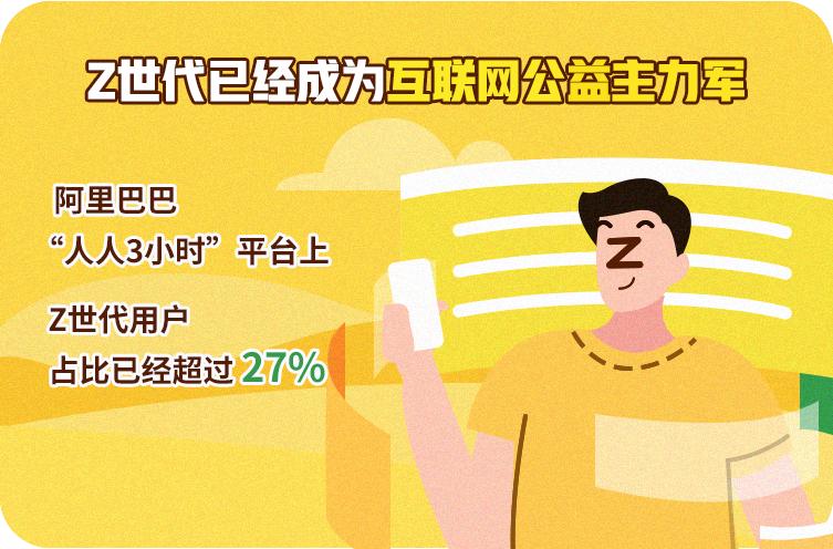 """""""人人3小时""""公益手账正式上线 Z世代成互联网公益主力军"""