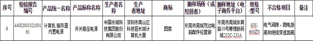 中国电子为中国长城第一大股东,持股12.15亿股