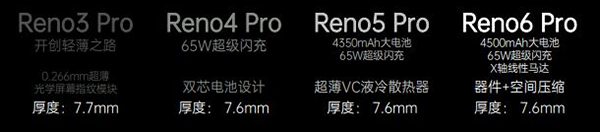 OPPO Reno6 Pro上手体验:AI焕采美妆全面升级 让人看到最美的你