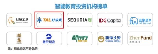 好未来斩获中国AI+教育创新五项荣誉