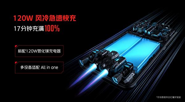 红魔6S Pro发布:新增500Hz触控腰键+165Hz高刷电竞屏 售价3999元起