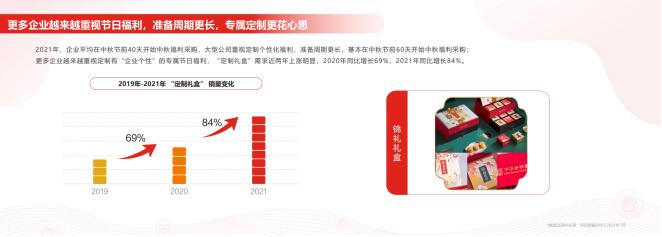 """""""员工福利管理数字化趋势明显 京东面向企业推出福利场景数字化解决方案"""