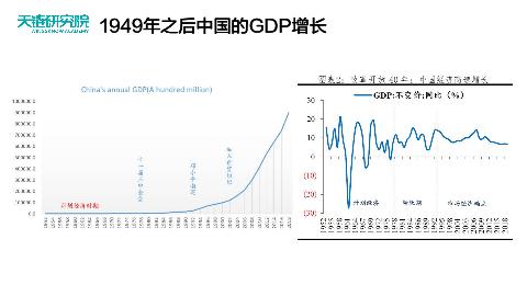 韦森教授:中国经济未来的增长动力在于继续走好市场化改革道路