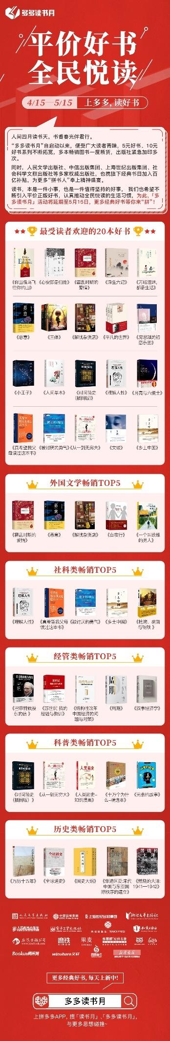 豆瓣书籍排行_豆瓣热门非金庸创作武侠图书Top10,这个排名我不太服呀